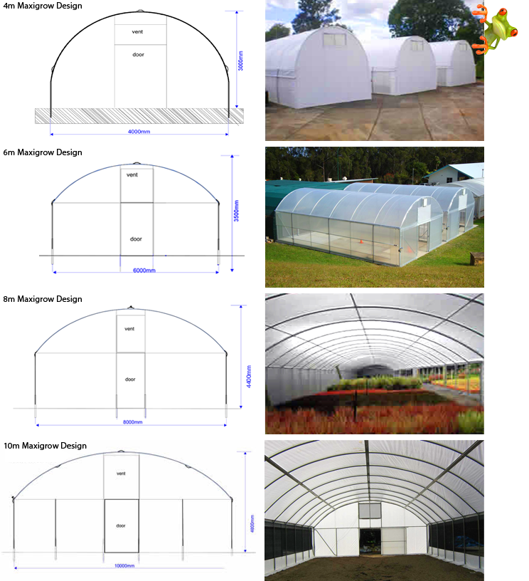 Greenhouse Kits Climate Control Structures Greenhouse